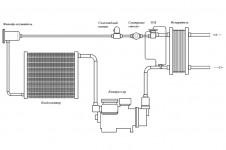 Основные элементы парокомпрессионного чиллера