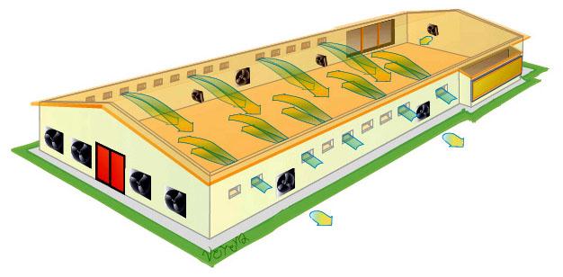 Смешанная схема вентиляции птицефабрик