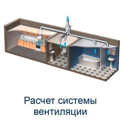 Расчет вентиляции в Узбекистане